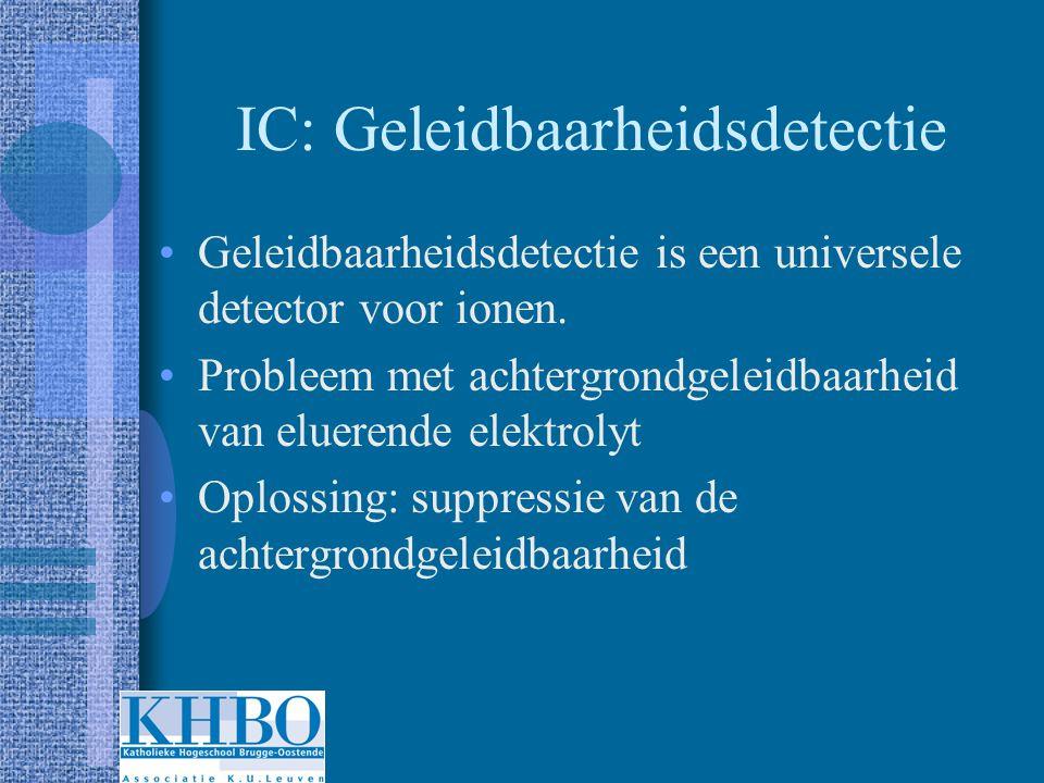 IC: Geleidbaarheidsdetectie