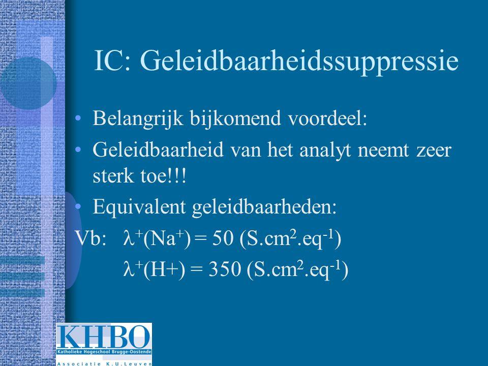 IC: Geleidbaarheidssuppressie
