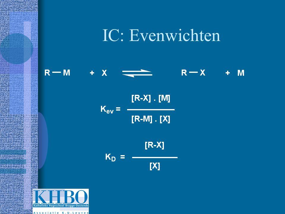 IC: Evenwichten