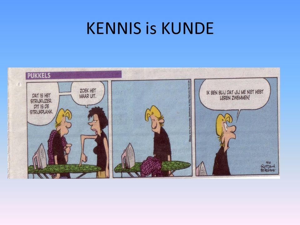 KENNIS is KUNDE