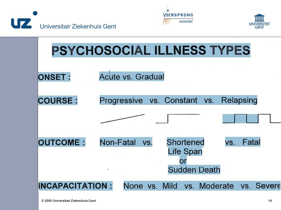 Family systems-illness model