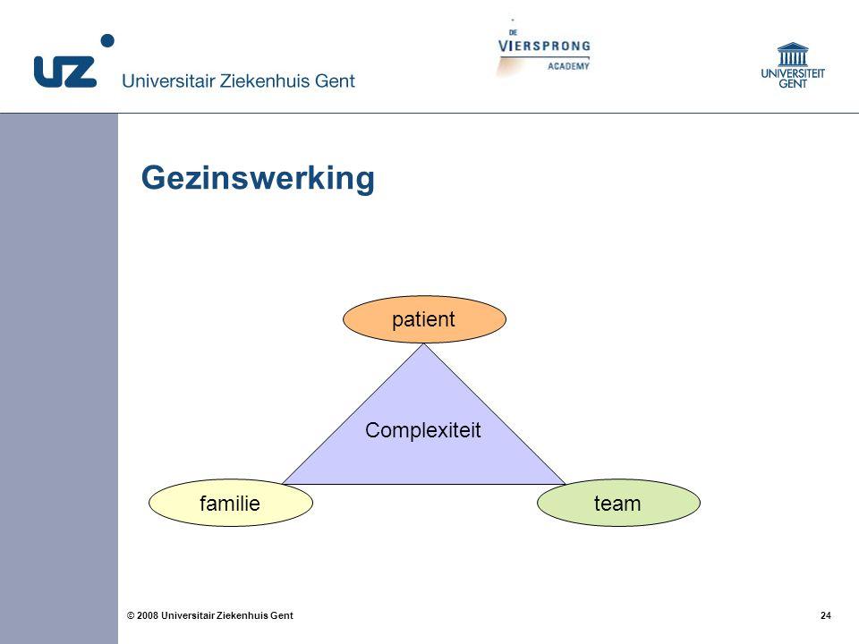 Gezinswerking Complexiteit familie patient team 24