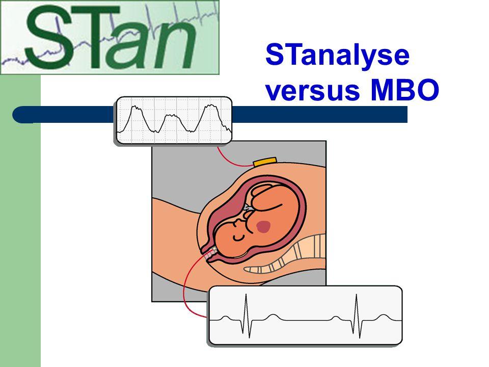 STanalyse versus MBO