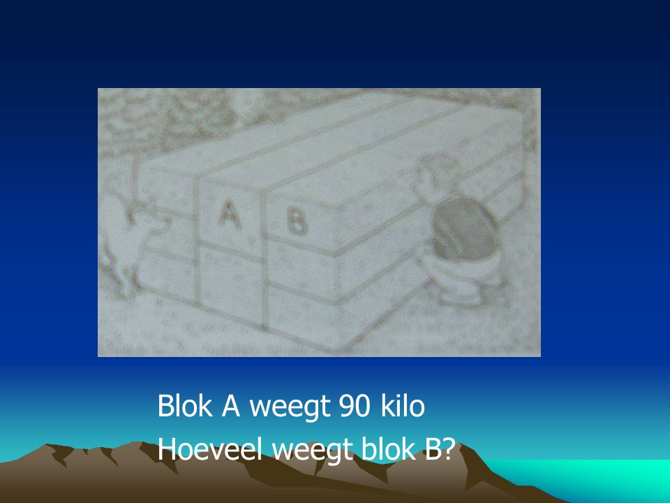 Blok A weegt 90 kilo Hoeveel weegt blok B