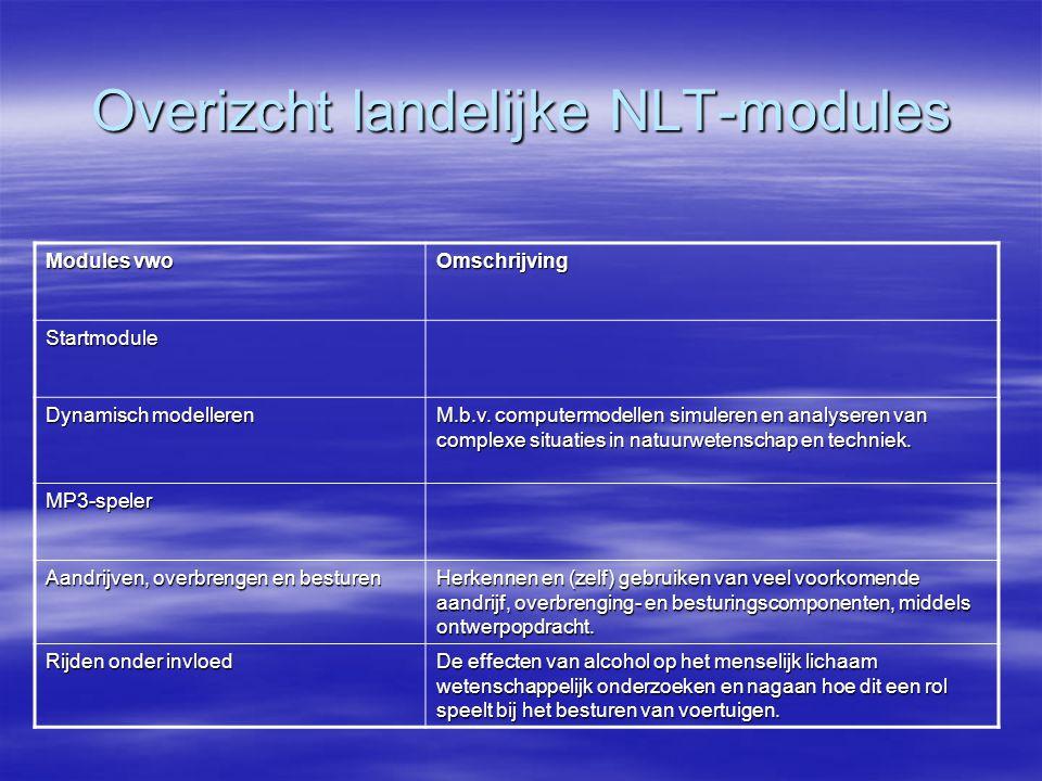 Overizcht landelijke NLT-modules