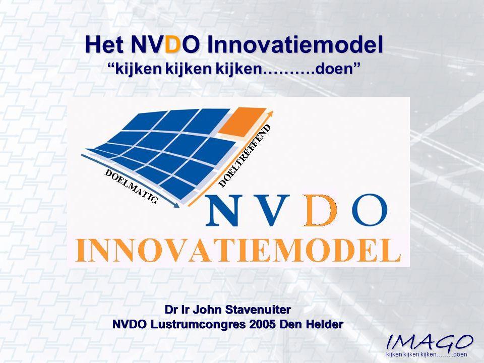 Het NVDO Innovatiemodel kijken kijken kijken……….doen