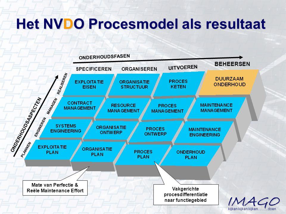 Het NVDO Procesmodel als resultaat