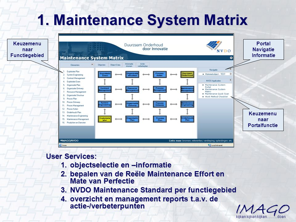 1. Maintenance System Matrix