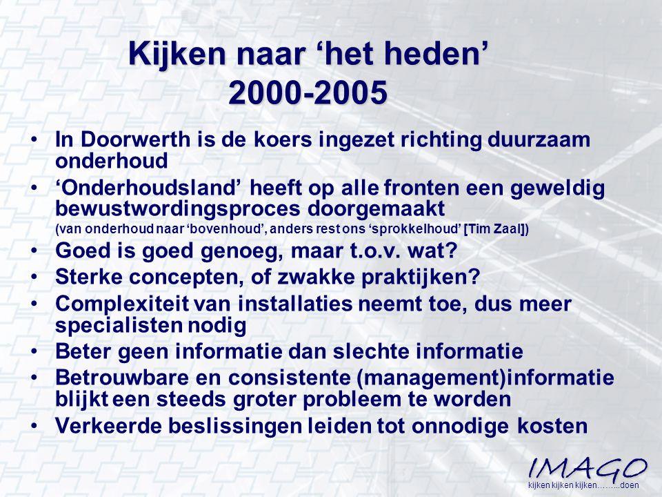 Kijken naar 'het heden' 2000-2005