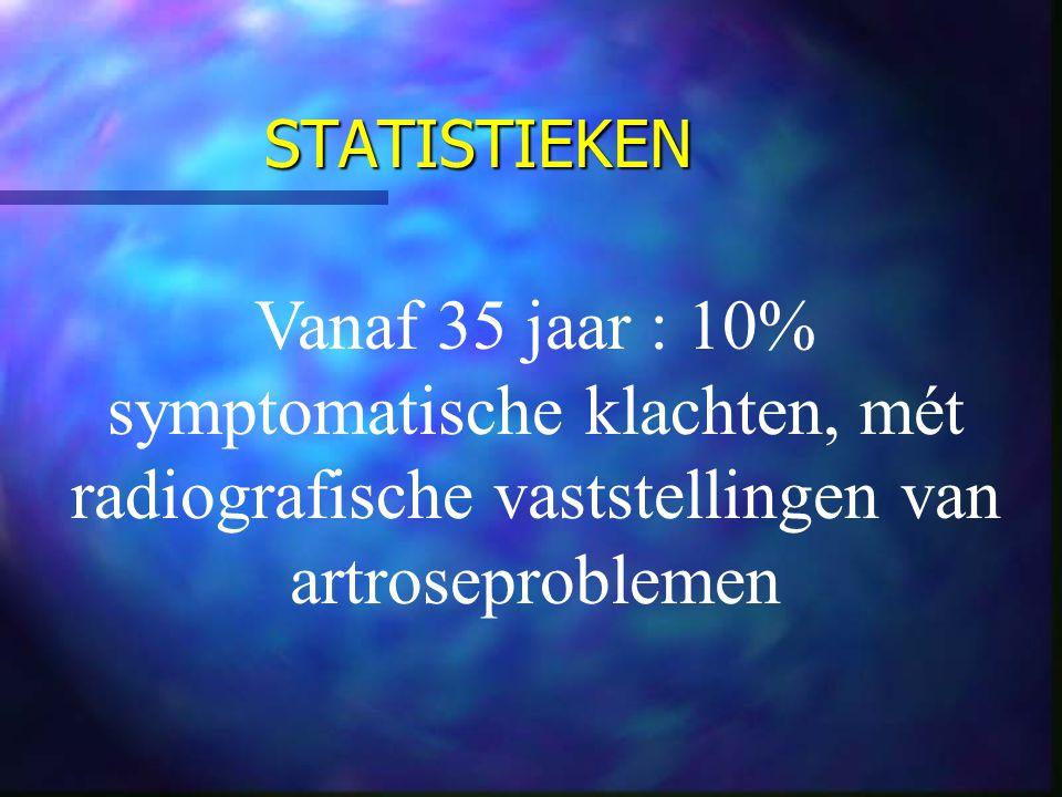 STATISTIEKEN Vanaf 35 jaar : 10% symptomatische klachten, mét radiografische vaststellingen van artroseproblemen.