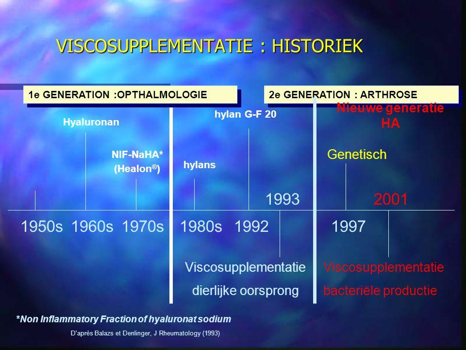 VISCOSUPPLEMENTATIE : HISTORIEK