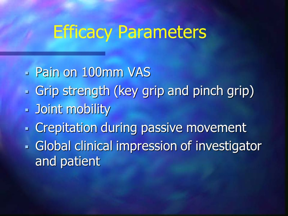 Efficacy Parameters Pain on 100mm VAS