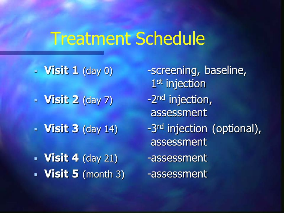 Treatment Schedule Visit 1 (day 0) -screening, baseline, 1st injection