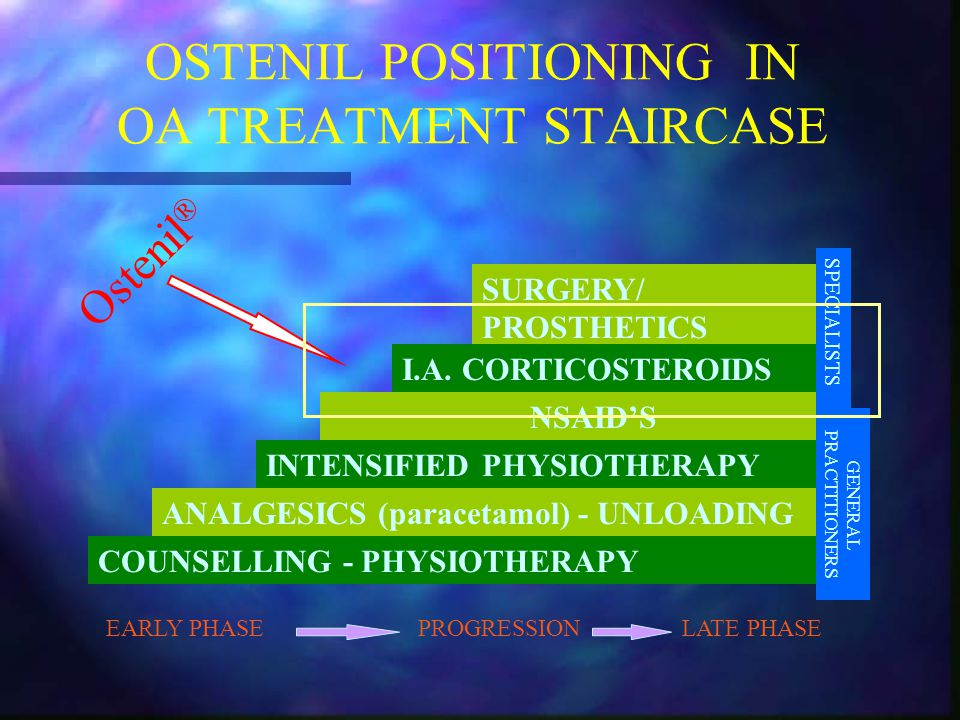 OSTENIL POSITIONING IN OA TREATMENT STAIRCASE