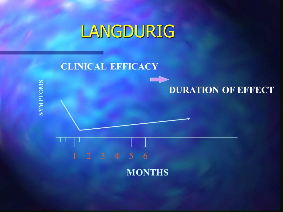 LANGDURIG 1 2 3 4 5 6 MONTHS CLINICAL EFFICACY DURATION OF EFFECT