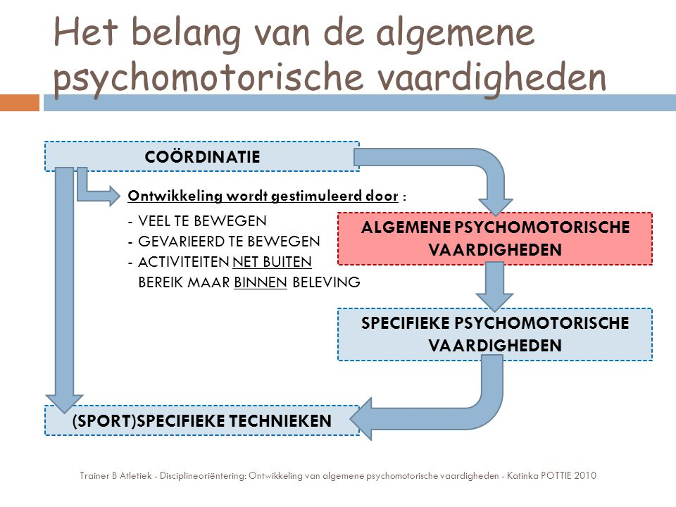 Het belang van de algemene psychomotorische vaardigheden