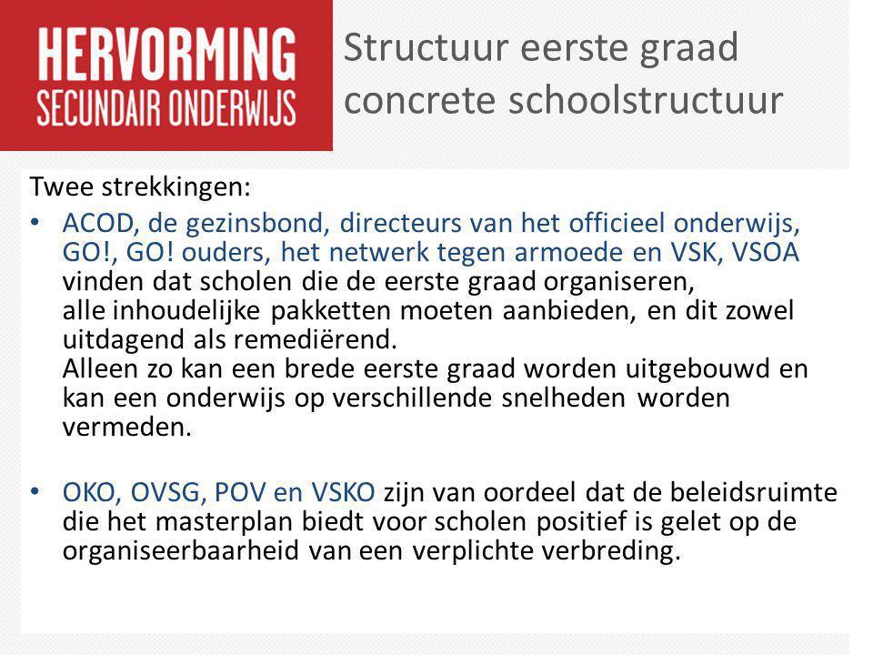 Structuur eerste graad concrete schoolstructuur
