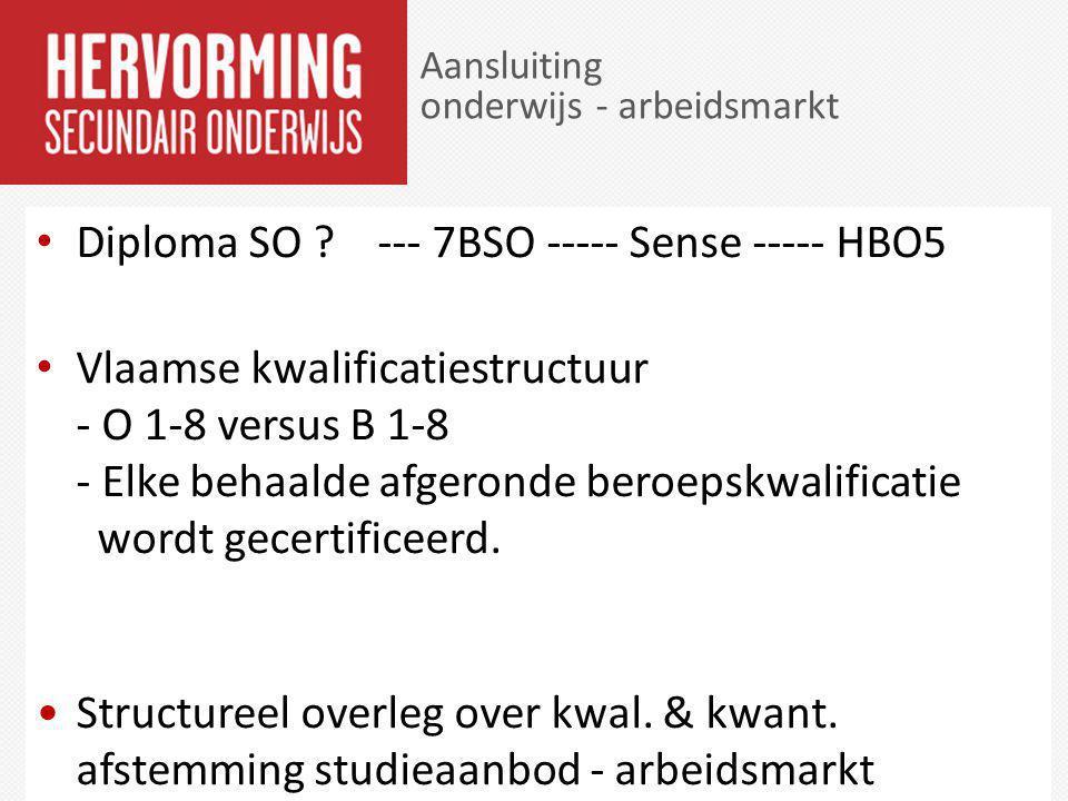 Diploma SO --- 7BSO ----- Sense ----- HBO5