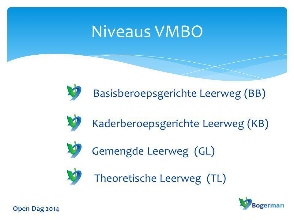 Basisberoepsgerichte Leerweg (BB)