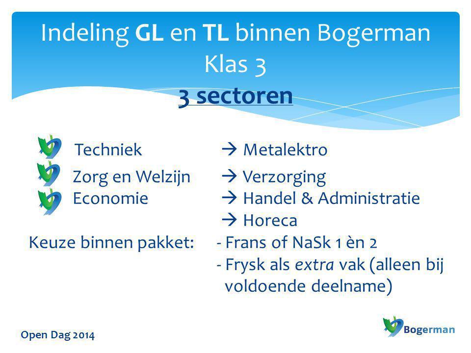 Indeling GL en TL binnen Bogerman Klas 3 3 sectoren