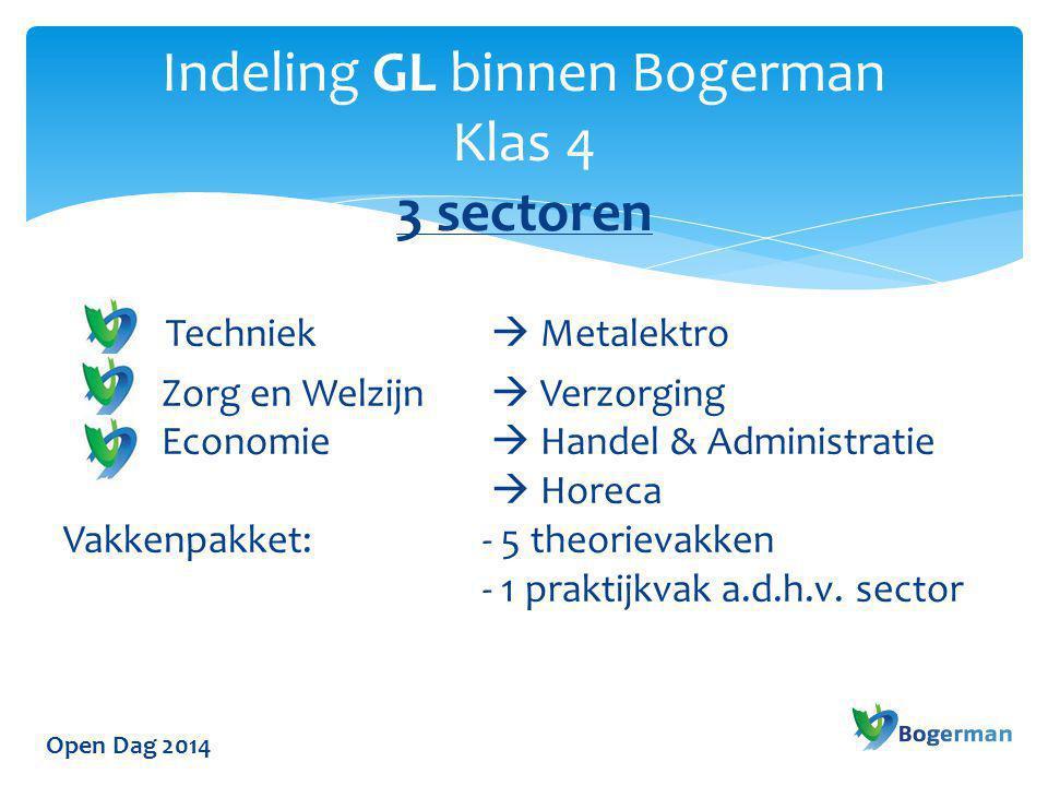 Indeling GL binnen Bogerman Klas 4 3 sectoren