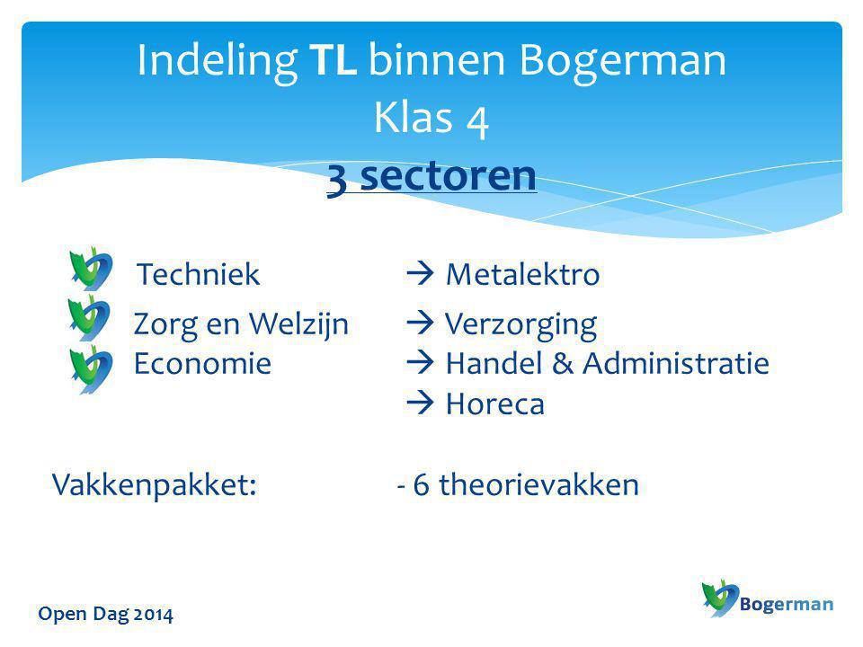 Indeling TL binnen Bogerman Klas 4 3 sectoren