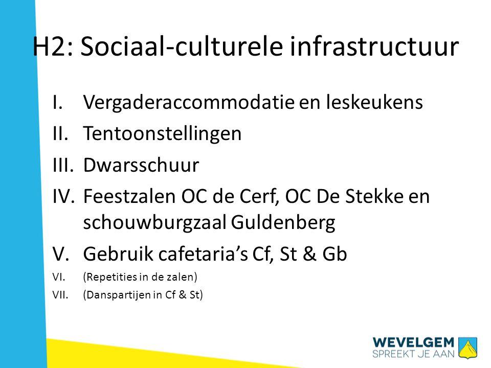 H2: Sociaal-culturele infrastructuur