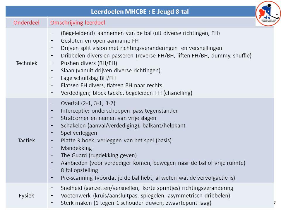 Leerdoelen MHCBE : E-Jeugd 8-tal