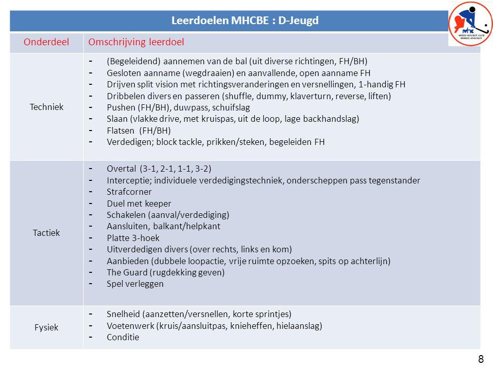 Leerdoelen MHCBE : D-Jeugd