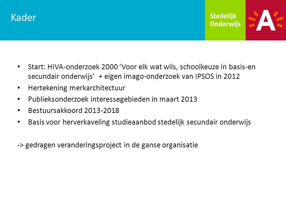 Kader Start: HIVA-onderzoek 2000 'Voor elk wat wils, schoolkeuze in basis-en secundair onderwijs' + eigen imago-onderzoek van IPSOS in 2012.