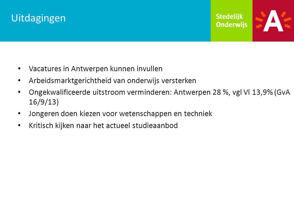 Uitdagingen Vacatures in Antwerpen kunnen invullen