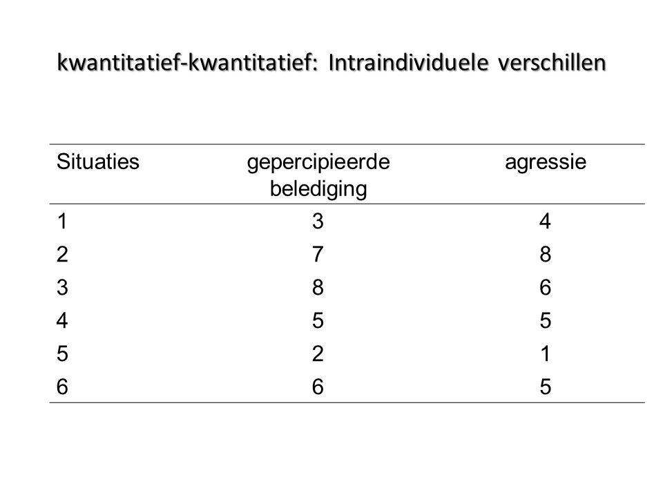 kwantitatief-kwantitatief: Intraindividuele verschillen