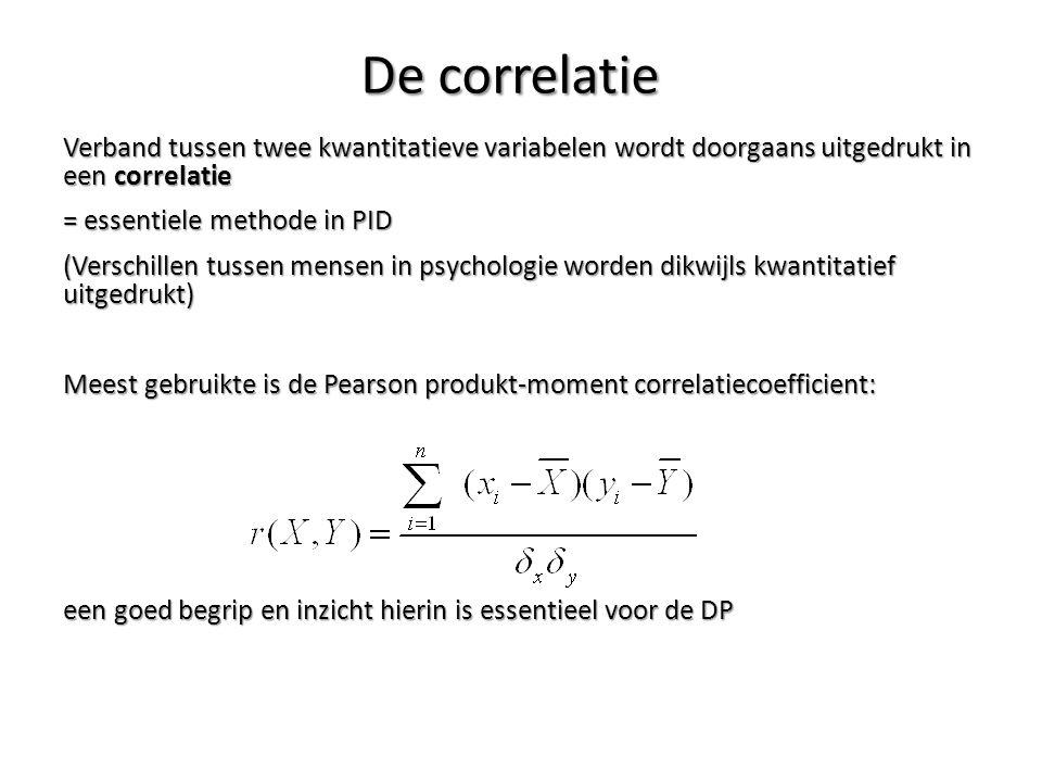 De correlatie Verband tussen twee kwantitatieve variabelen wordt doorgaans uitgedrukt in een correlatie.