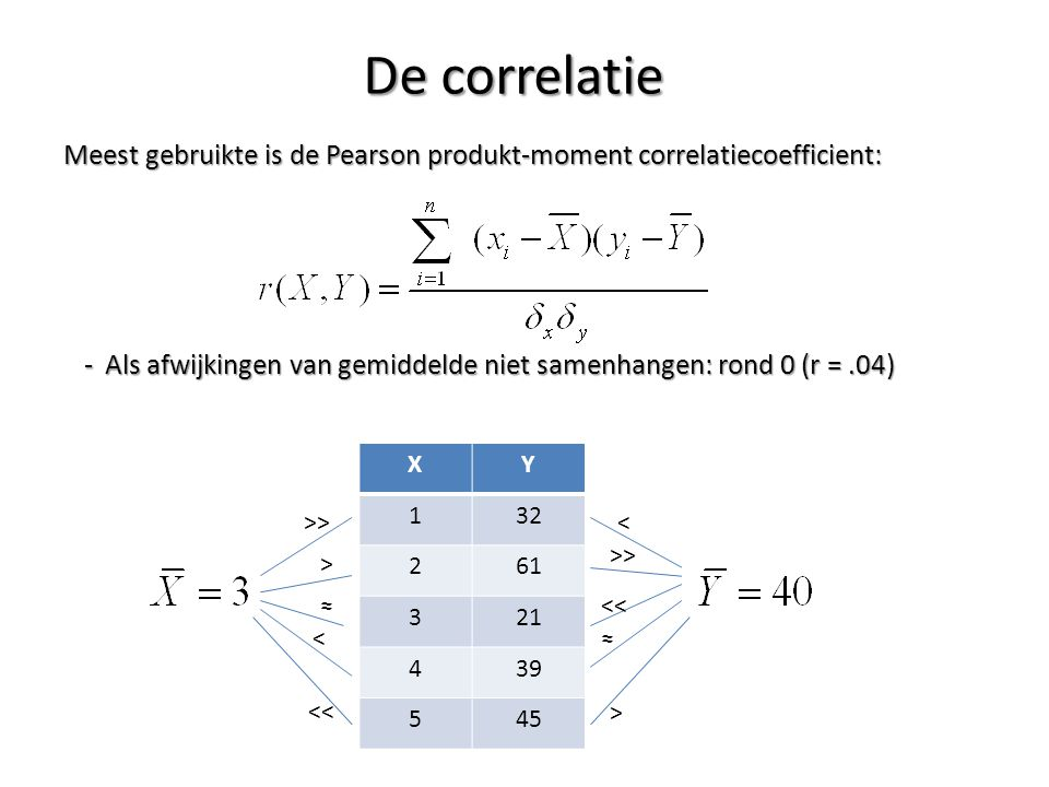 De correlatie Meest gebruikte is de Pearson produkt-moment correlatiecoefficient: Als afwijkingen van gemiddelde niet samenhangen: rond 0 (r = .04)
