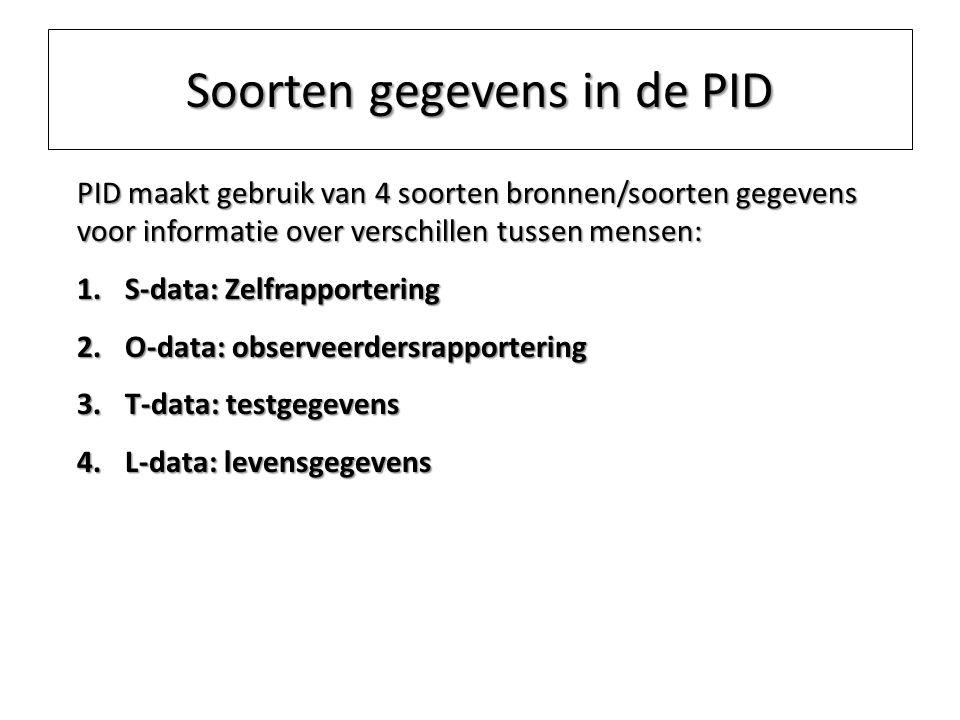 Soorten gegevens in de PID