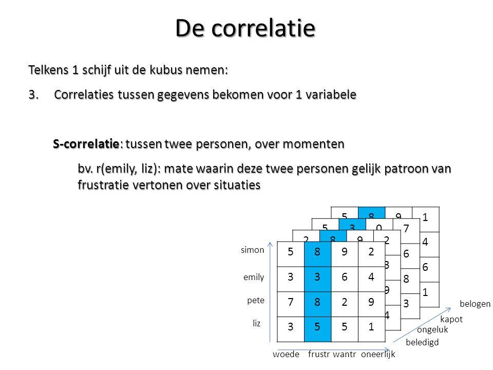 De correlatie Telkens 1 schijf uit de kubus nemen: