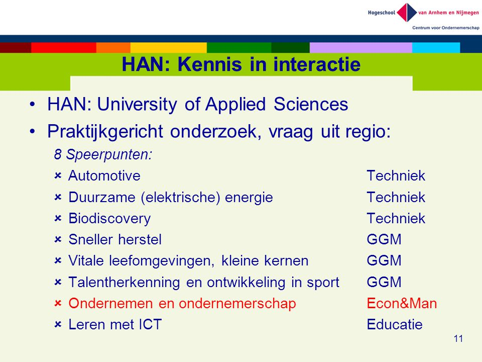 HAN: Kennis in interactie