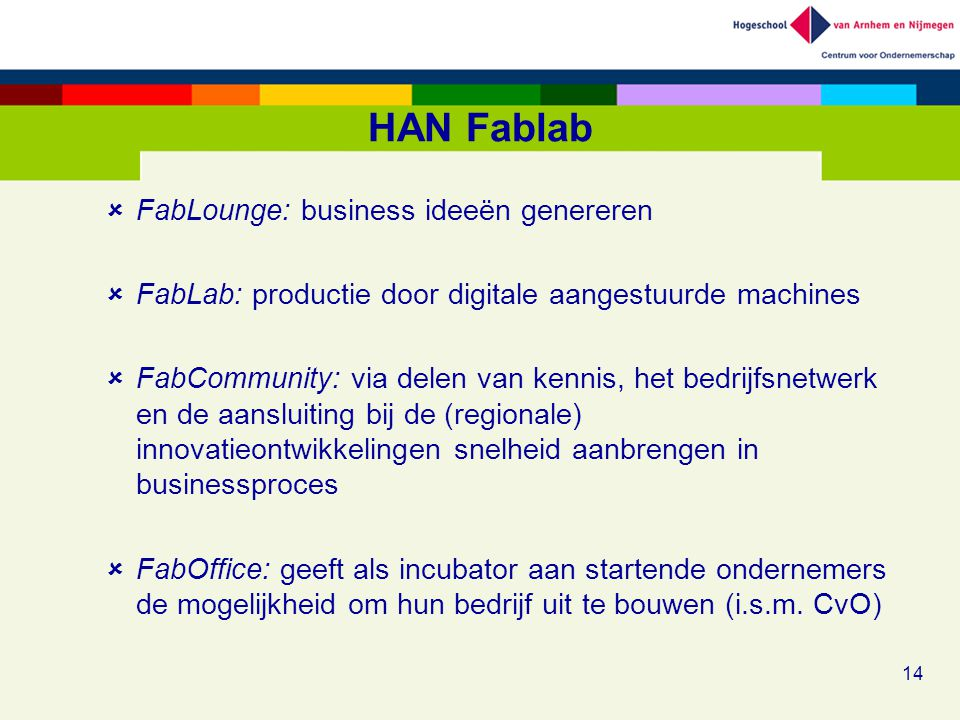 HAN Fablab FabLounge: business ideeën genereren