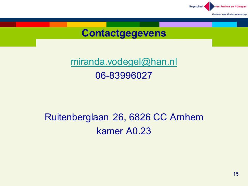 Contactgegevens miranda.vodegel@han.nl 06-83996027 Ruitenberglaan 26, 6826 CC Arnhem kamer A0.23