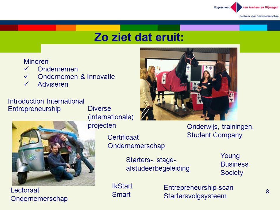 Zo ziet dat eruit: Minoren Ondernemen Ondernemen & Innovatie Adviseren