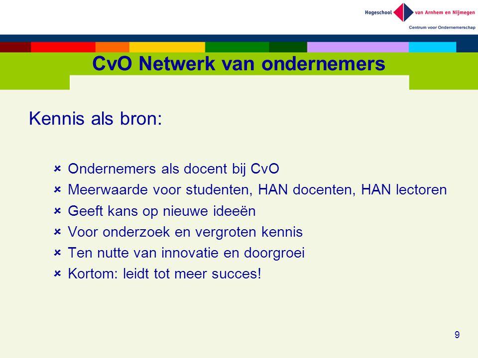 CvO Netwerk van ondernemers