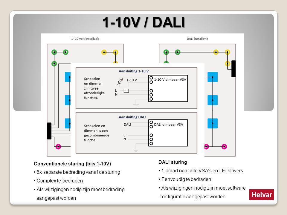 1-10V / DALI DALI sturing Conventionele sturing (bijv.1-10V)