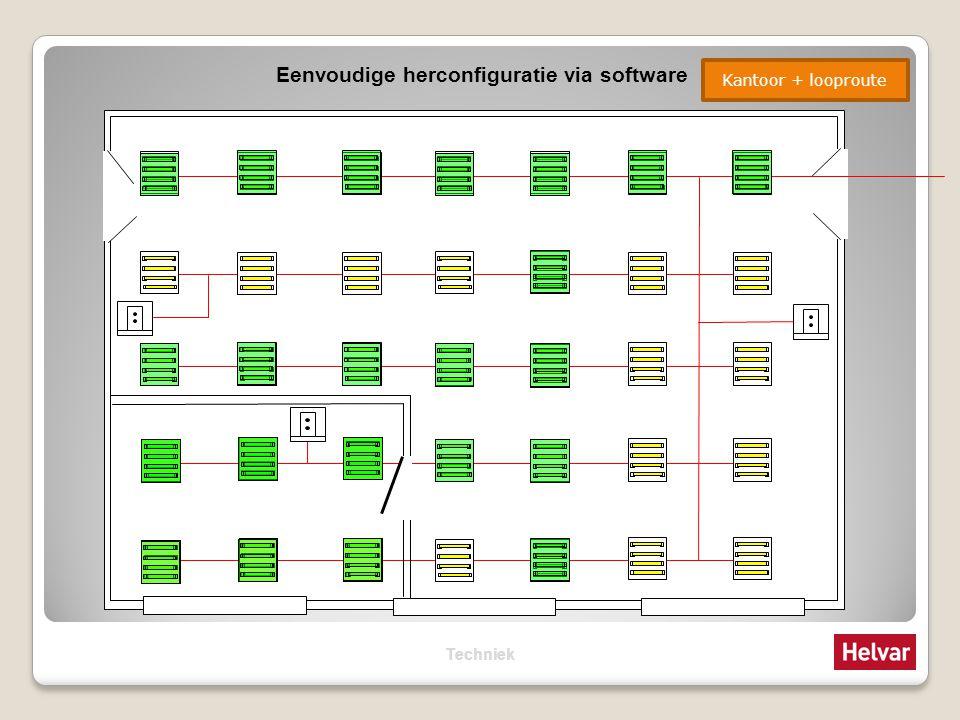 Eenvoudige herconfiguratie via software