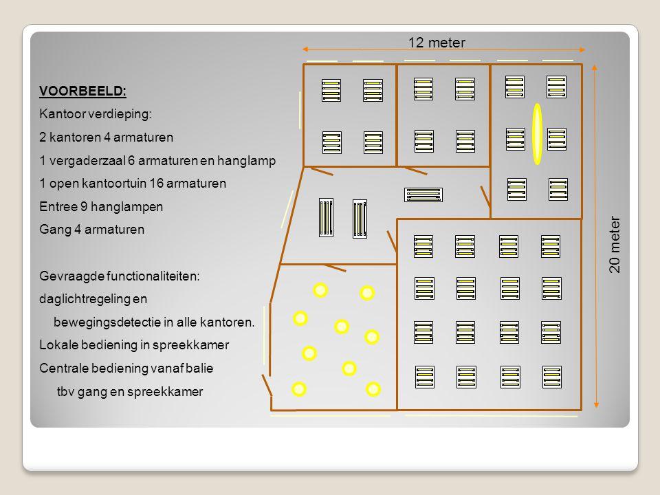 12 meter 20 meter VOORBEELD: Kantoor verdieping: