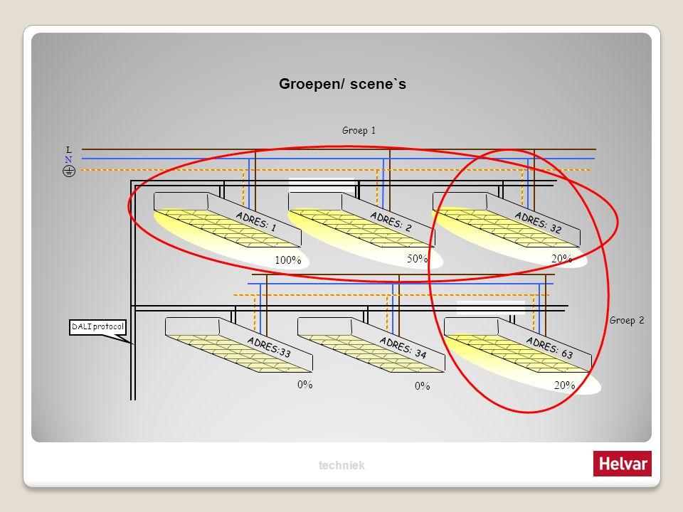 Groepen/ scene`s 1001010110 100% 50% 20% 1001010110 0% 0% 20% techniek
