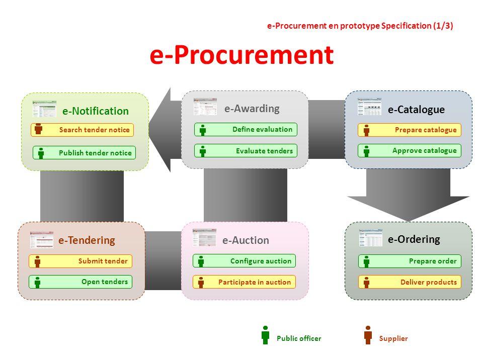 e-Procurement e-Awarding e-Catalogue e-Notification e-Tendering