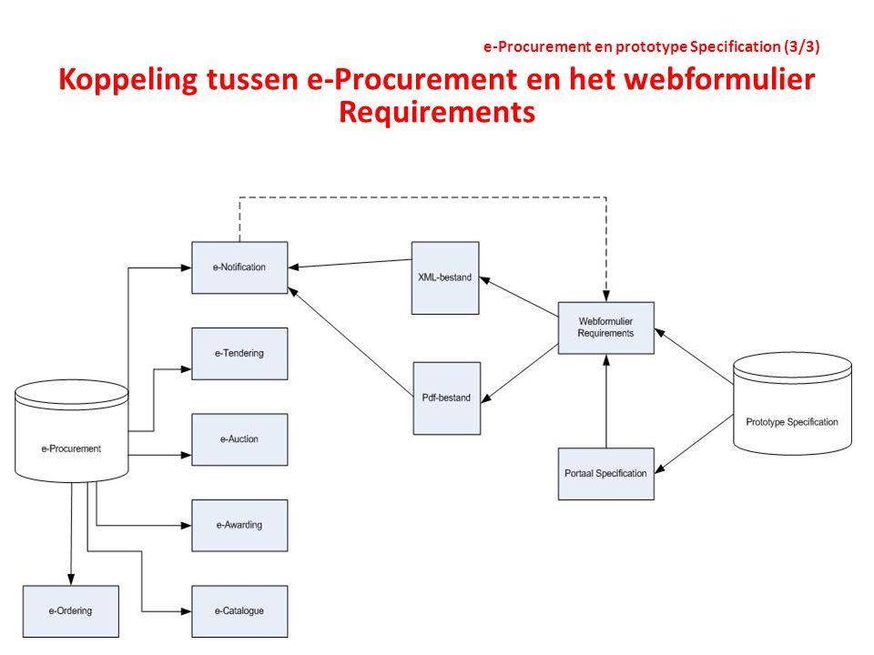 Koppeling tussen e-Procurement en het webformulier Requirements