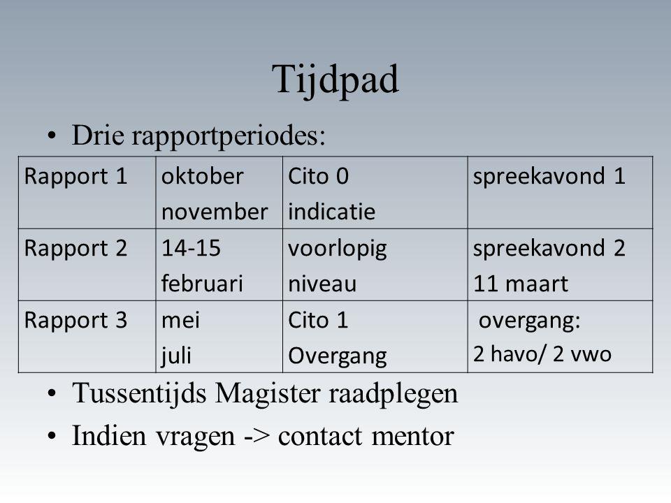 Tijdpad Drie rapportperiodes: Tussentijds Magister raadplegen