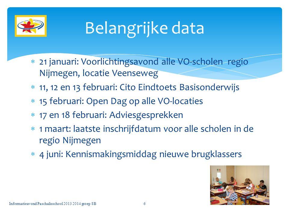 Belangrijke data 21 januari: Voorlichtingsavond alle VO-scholen regio Nijmegen, locatie Veenseweg.