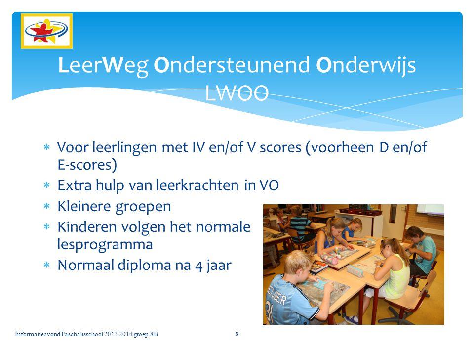 LeerWeg Ondersteunend Onderwijs LWOO